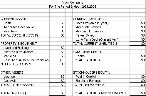 Make a Balance Sheet